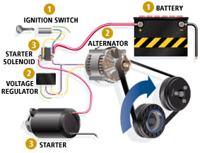 Car battery electric system